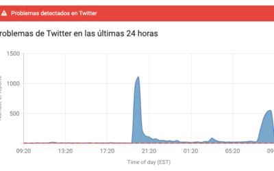 Twitter volvió a presentar fallas en su plataforma y así reaccionaron los usuarios de la red social