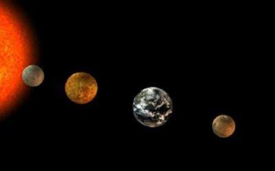 Cuando los planetas convergen