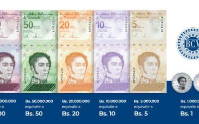 Reconversión monetaria vs inflación